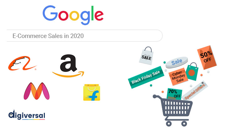"E-Commerce Sales - Best time to ""Buy"" in 2020"