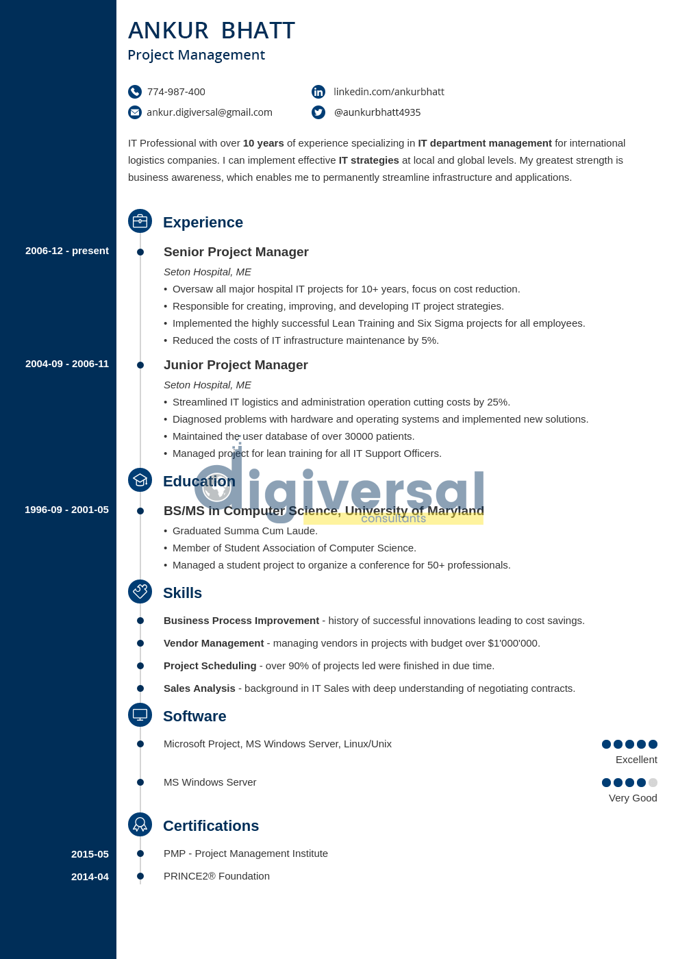 professional resume writing service
